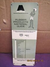 Vintage Atlantic Rubber Products Material Guide Slide Rule 1967