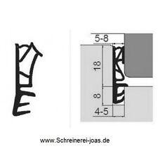 Fensterdichtung Haustürdichtung Überschlagdichtung 18mm-Falz 5mm-Nut 5mm-Luft