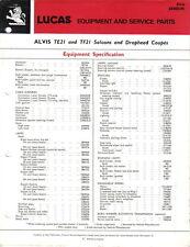 ALVIS TA21 TC21 TC108g TD21  CLUTCH RELEASE CARBON THRUST BEARING 1950-63