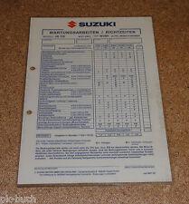 Inspektionsblatt Suzuki UE 125 Typ WVBH Baujahr 2001