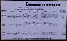 Chart... Comparison of Friction for Railroad Cars..., Magic Lantern Glass Slide