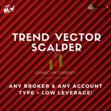 Trend Vector Scalper EA Fully Automated MT4 Trading System / Strategy / Robot