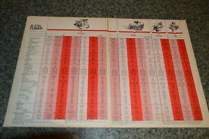 ★1969 CHEVY MOPAR PONTIAC GMC FORD 6 CYL MOTORS SPEC SHEET ORIGINAL ARTICLE 69