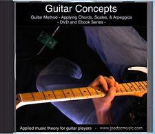 Gibson/Epiphone Les Paul ES-335 ES-175 Setup Tips & Lead Guitar Lessons Solos