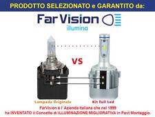 Kit FULL LED H7 GOLF6-7 SPRINTER  anabbagliante 40W 12V CANBUS 4000 Lumen 6000K