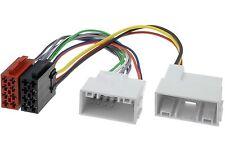 Ssangyong Kabel und Stecker für Terminal und Verkabelung günstig ...