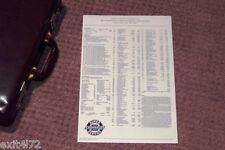 1967 Chevrolet Impala SS 427 RPO Guide 396 327 options Suffix Codes
