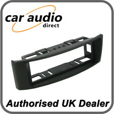 Connects2 CT24RT01 Facia Plate (Black) for Renault Megane/Scenic 1995>