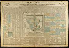 1837 - Mapa geográfica antigua. grabado. Francia un Capetos. Encyclopédie
