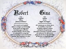 """""""Victorian"""" Double Name Meaning Print Personalized (Love, Romance, Marriage)"""