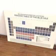 The Blue Nile / Paul Buchanan Periodic Table Art Print