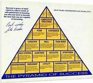 Canvas Wall Art:   John Wooden UCLA Autograph Print - Pyramid of Success