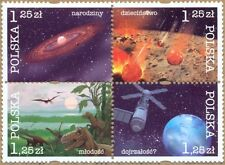 POLEN 2004 Set Cosmic history of the Earth(2004; Nr kat.:4012-4015)