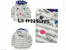 Next Girls' Polyester Jumpers & Cardigans (2-16 Years)