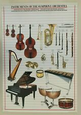 INSTRUMENTS OF THE SYMPHONY ORCHESTRA,RARE AUTHENTIC 1983 POSTER