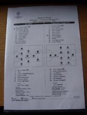 15/02/2011 AC MILAN V Tottenham Hotspur Coppa dei Campioni [] Tactical Line-Up foglio,