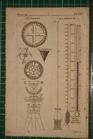 1764 Antik Aufdruck ~Theodolit Tetraedron~ NEWTONS Standard Thermometer