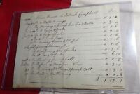 1792 ALMS HOUSE PATRICK CAMPBELL INVENTORY LIST EPHEMERA 18TH CENTURY DOCUMENT!