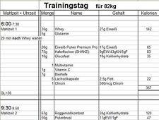 Ernährungsplan für MuskelAUFBAU & FettABBAU!!! > 16 Jahre Erfahrung! Individuell