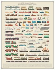 Disney Attraction and Transportation Vehicles Poster By Christopher Buchholz
