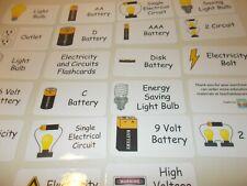 Electricity Science Flash Cards.  Preschool thru 4th grade Science flash cards.