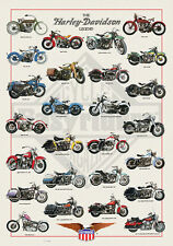 The Harley-Davidson Motorcycles LEGEND 26 Classic Bikes of History POSTER