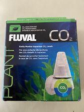 Fluval Co2 Monitor