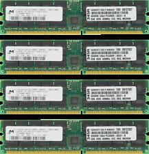 8GB (4X2GB) MEMORY FOR TYAN TIGER K8SSA S3870 K8W S2875 K8WE S2877 K8WS S2875S