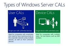 Windows Server 2016 Standard + Remote Desktop Services 50 RDS User/Device CALs