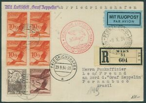 ZEPPELINPOST 1934 / 9. Südamerikafahrt 1934 / REKO Karte