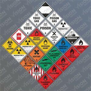 Hazchem Hazard Warning Stickers Magnetic Sign Compressed Flammable LPG Explosive