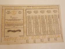 Circulated Austrian Paper Money Specimens