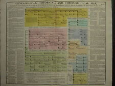 1807 LARGE CHART GENEALOGY ~ HISTORY of KINGDOM of NAPLES & SICILY MONACHY 1805