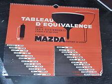 tableau d'équivalence entre tubes électroniques de types divers et tubes mazda