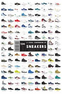 A Visual Compendium of Sneakers Trainers Timeline Evolution Poster Print RARE A3