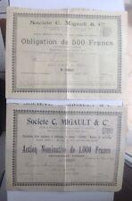C . MIGAULT & Cie A Blois Actions De 500 Et 1000 Francs