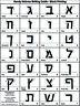 Biblical Hebrew Alphabet Language Writing Chart Block/Script Printing Laminated