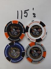 Harley Davidson 115th Anniversary Budke's HD Poker Chip