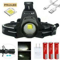 Ultra Bright XHP70.2 LED Headlamp Spotlight Search Light Zoomable Head Torch