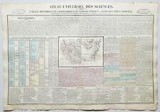 Empire d'Orient Croisades Grèce - Rare Atlas Universel des Sciences Duval 1837