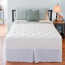 """Bedroom 12"""" Night Therapy Euro Box Top Spring Mattress & Bed 