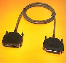 Programming RIB Cable Motorola HP Spectra VHF UHF Astro