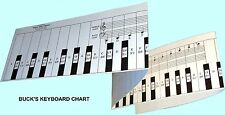 COMPLETE KEYBOARD CHART for Learning Piano (NEW)