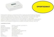 Router Wifi Wireless Mini N 300Mbps AP-Router/AP/Client Netis WF-2403