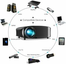 Projector GooDee 2020 HD Video Projector