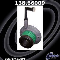SKP SKCS360052 Clutch Slave Cylinder