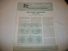 Tektronix service scope Number 36 - February 1966