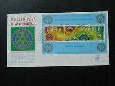 Rotary International 1980 FDC Netherlands Antilles 87135