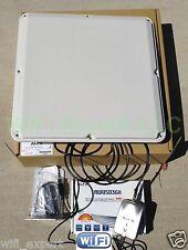 Long Range WiFi Kit - 50ft LMR400 Cable, Alfa 19dBi Panel Antenna and 1000mW USB