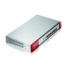 ZyXEL Firewall- und VPN-Geräte